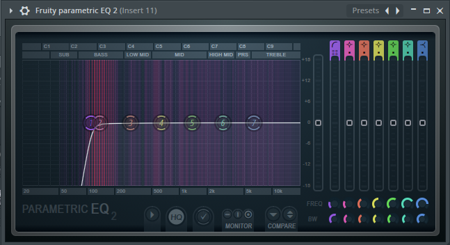 EDM Matrix